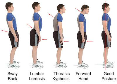 proper-posture
